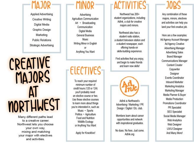 Creative Majors at NW v.3
